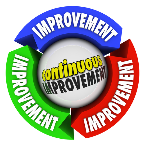 Small Continuous Improvement